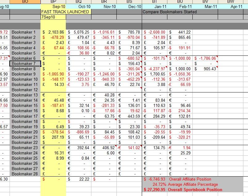 sports arbitrage guide
